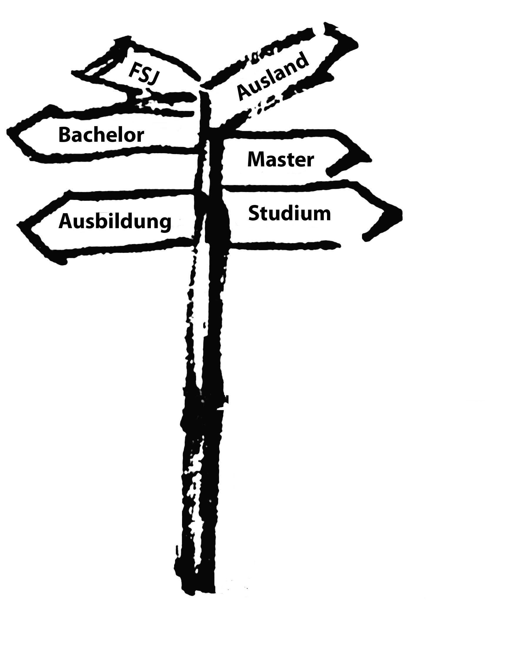 Modul 2 - Bewerbung und Lebenslauf - Hannah-Arendt-Gymnasium Haßloch